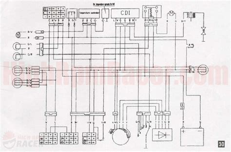 coolster 110cc atv wiring diagram images wiring diagram of honda roketa 110cc atv wiring diagram roketa circuit and