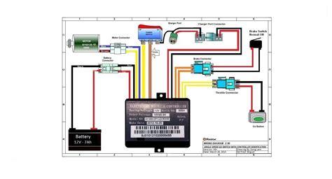 roketa cc atv wiring diagram images roketa cc atv parts roketa 90cc atv wiring diagrams roketa circuit wiring