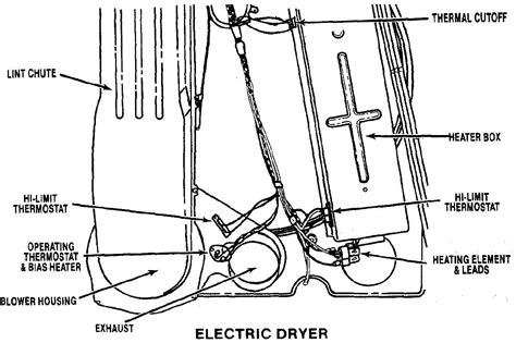 roper dryer wiring diagram images roper electric dryer wiring diagram roper circuit wiring