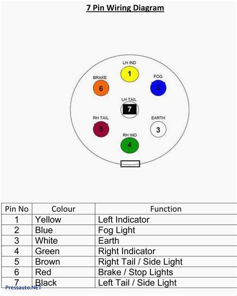 Round Plug Trailer Wiring