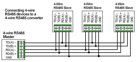rs485 4 wire connection diagram images connector trailer rs485 4 wire wiring diagram elsalvadorla