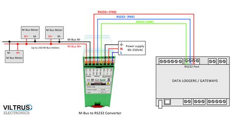 rs485 to rs232 converter wiring diagram images rs232 to rs485 rs485 cable diagram rs485 circuit wiring diagram picture