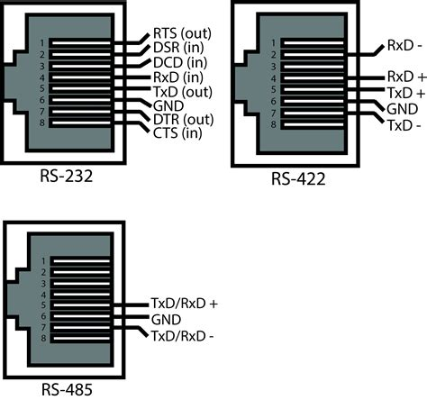 rs485 half duplex wiring diagram images rs 485 diagram 4 wire rs485 wiring examples rs485 wiring diagram and schematic
