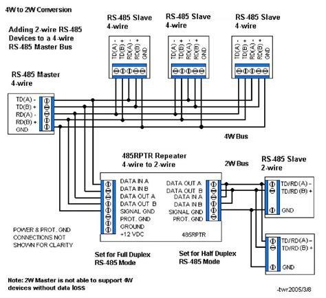 rs half duplex wiring diagram images rs diagram wire rs485 wiring examples rs485 wiring diagram and schematic
