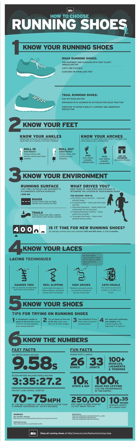 Running Shoes How to Choose the Best Running Shoes REI