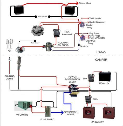 Rv Converter Wiring
