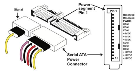 sata data wiring diagram images this sata to usb wiring sata power connector wiring sata wiring diagram and