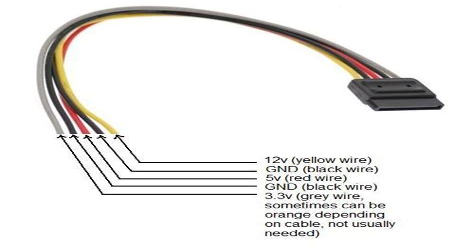 sata data wiring diagram images this sata to usb wiring usb sata data cable wiring diagram image wiring