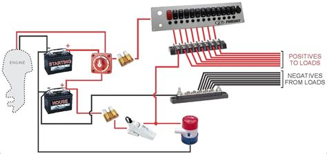 wiring diagram for boats images simple wiring diagram for small craft boat design forums