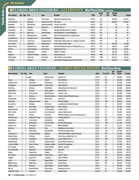 Sept2016fh by Florida Equine Publications issuu