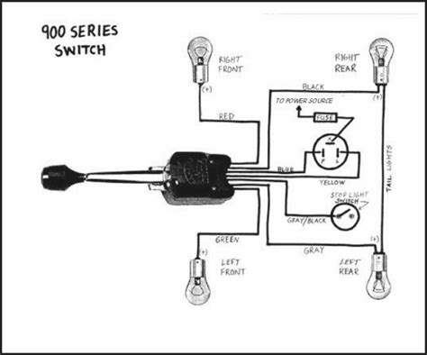 signal stat wiring diagram signal wiring diagrams online signal stat turn signal switch wiring diagram signal