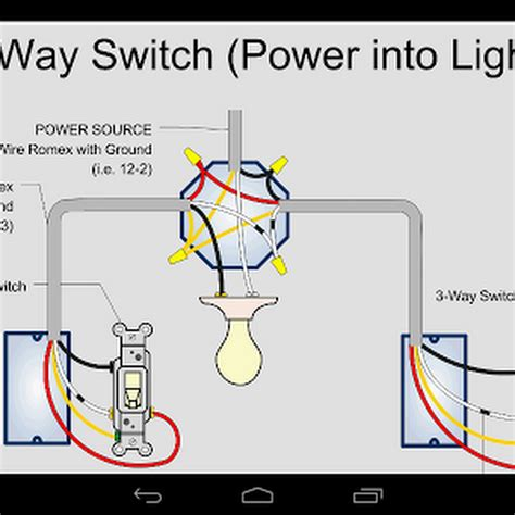 wiring electrical switches diagrams images electrical panel simple electrical wiring diagrams basic light switch