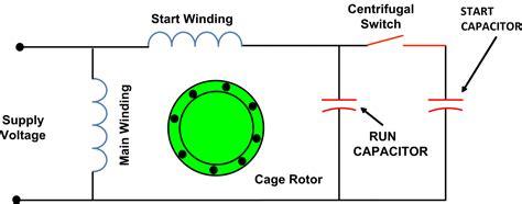 single phase motor capacitor wiring diagram single single phase motor capacitor start capacitor run wiring diagram on single phase motor capacitor wiring diagram