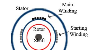 220v motor wiring diagram single phase images single phase motor schematics and working electricaleasy