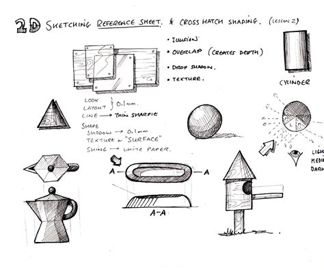 Sketching Drawing Lessons 9 Steps with Pictures