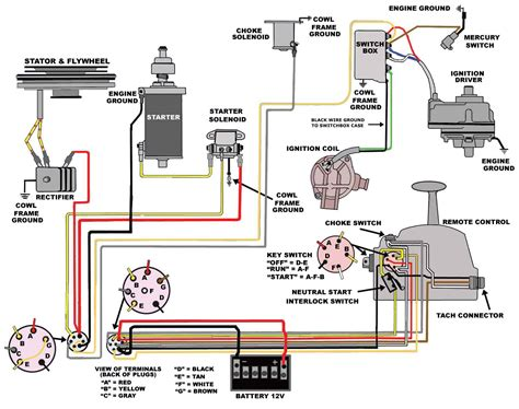 lucas universal alternator wiring diagram images wiring diagram small engines basic tractor wiring diagram