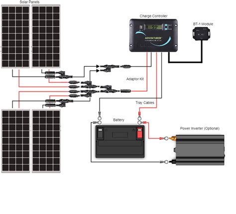 rv solar charger wiring diagram images wiring diagram also solar panel wiring diagram for rv solar circuit wiring