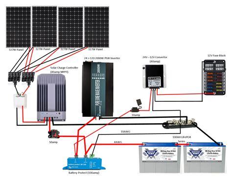 Solar Panel Wiring Installation Diagrams Electrical Tech