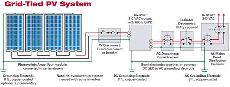 solar pv wiring diagram images solar panel system diagram power solar photovoltaic panels array wiring diagram solar