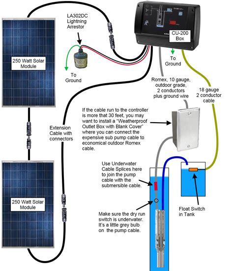 Solar Pump Wiring Diagram