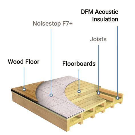 Soundproofing Floors Acoustic Noise Control Floor