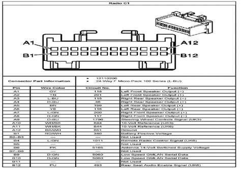 chevy silverado speaker wire diagram images bu boat speaker wiring diagram 2004 silverado auto repair