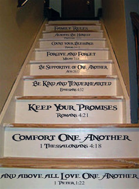 Staircase Regulations and Standards DIY