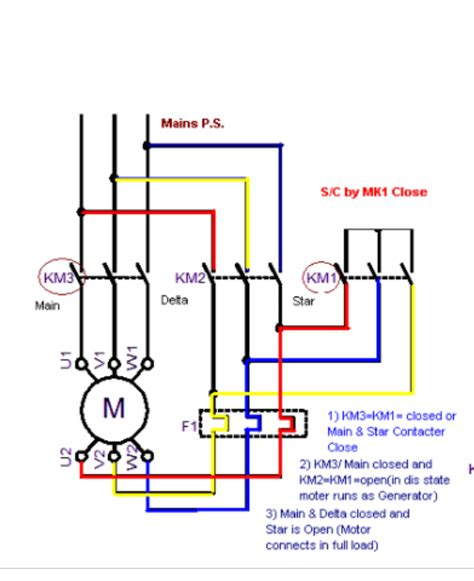 star delta starter plc ladder diagram pdf star wiring diagram of automatic star delta starter images star delta on star delta starter plc ladder