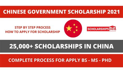 Study In China CSC