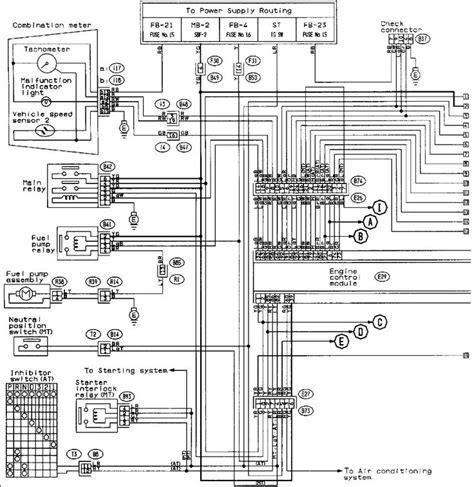 subaru legacy ecu wiring diagram images a7 jdm subaru ecu wiring subaru legacy ecu wiring diagram allsuperabrasive