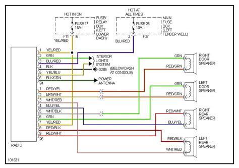 subaru legacy stereo wiring diagram images subaru legacy stereo wiring diagram