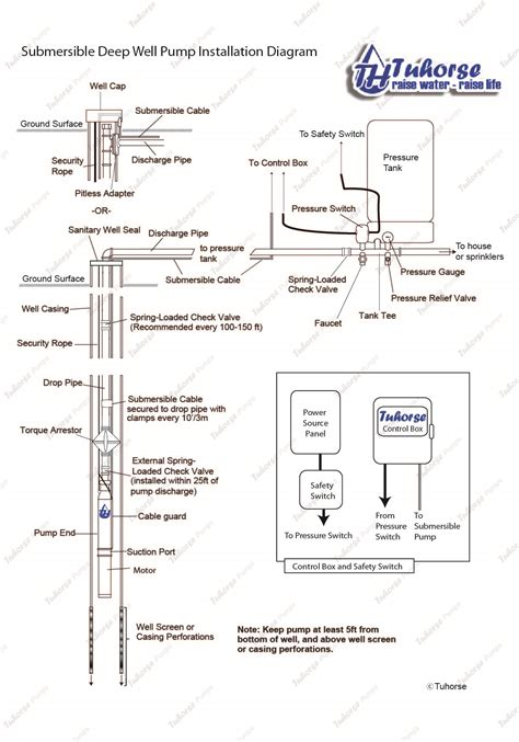 pool pump timer wiring diagram images submersible well pump accessories installation diagram