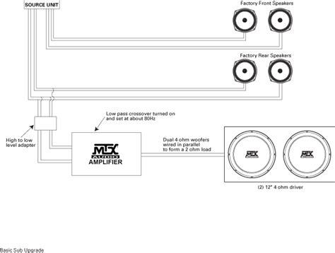 subwoofer wiring diagram calculator images theater speaker wiring subwoofer wiring diagrams mtx audio