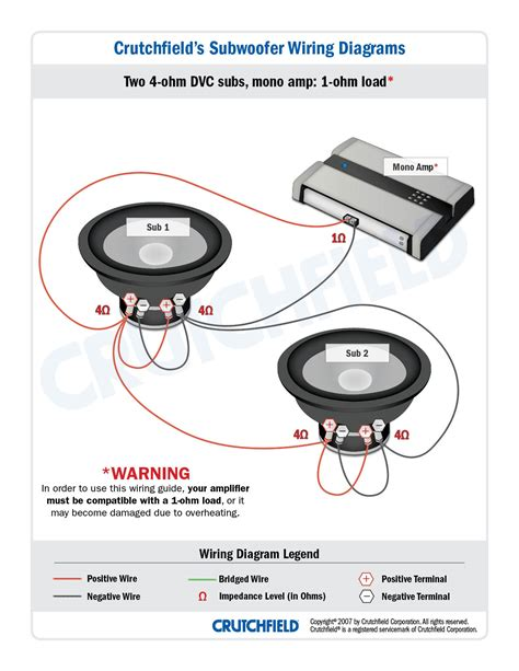 pioneer dvc sub wiring diagram images wiring diagram together subwoofer wiring diagrams two 2 ohm dual voice coil dvc
