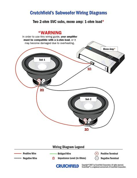 dual voice coil speaker wiring diagram images ohm dual voice coil subwoofer wiring diagrams crutchfield