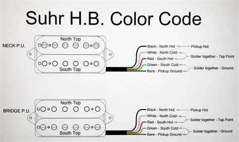 Suhr Humbucker Wiring Diagram