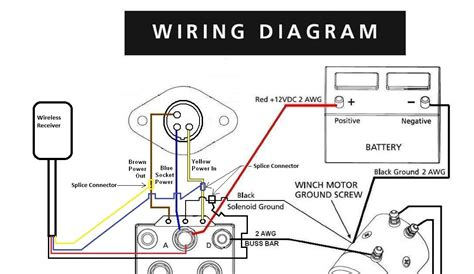 superwinch remote wiring diagram images superwinch remote control wiring diagram elsalvadorla