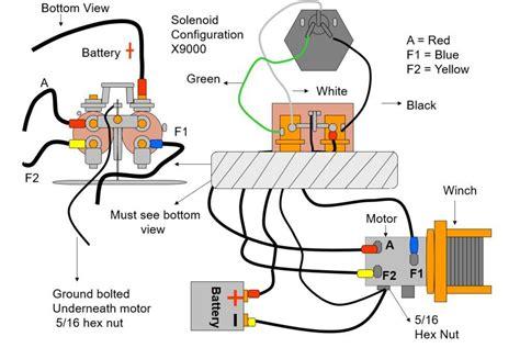 superwinch solenoid wiring diagram superwinch superwinch remote wiring diagram images on superwinch solenoid wiring diagram