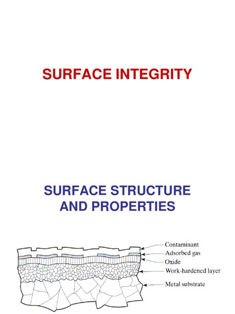 Surface Integrity