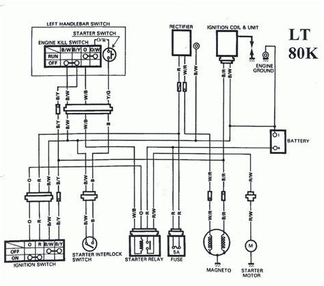 suzuki quadsport 80 wiring diagram suzuki wiring diagrams suzuki lt80 ignition wiring diagram