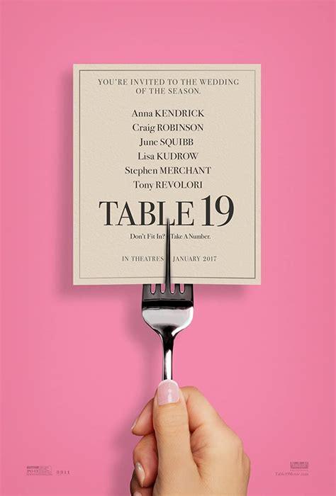 Table 19 2017 IMDb