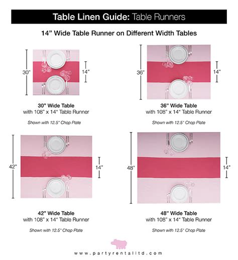 Table Runner Dimensions