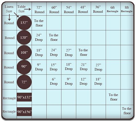 Tablecloth Sizing Tool Linen Tablecloth Shopping