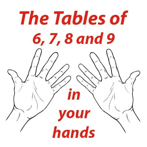 Tables of 6 7 8 and 9 in Your Hands 3 Steps with Pictures