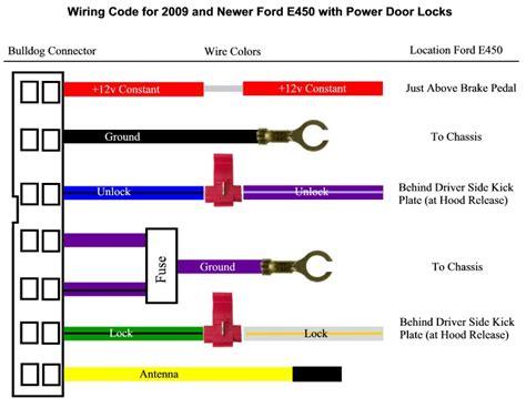 tekonsha primus brake controller wiring diagram images fj ke tekonsha voyager wiring diagram allsuperabrasive