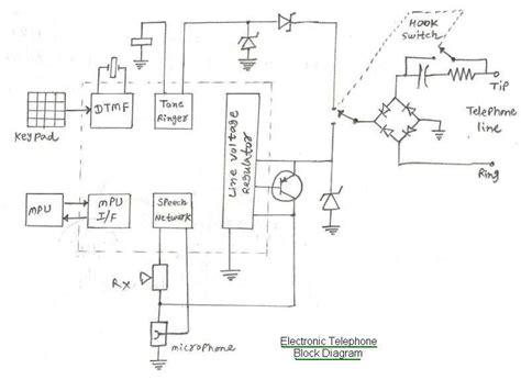 Telephone Wiring Block Diagram