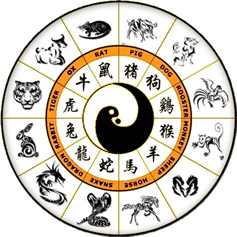 The Chinese Zodiac Chinese Animal Signs