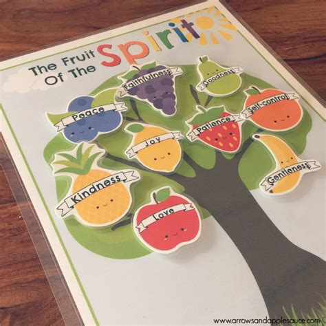 The Fruit of the Spirit Is Love Jesus Loves Children by