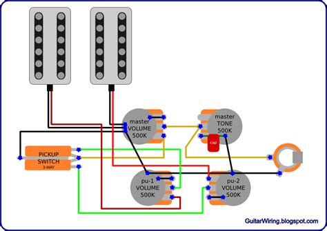 fender american fat strat wiring diagram images ssh tele wiring the guitar wiring blog diagrams and tips american