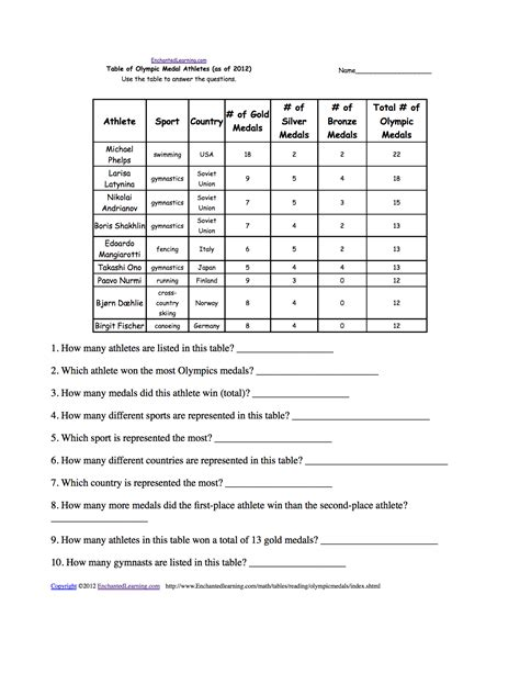 The Rio Olympic Games Enchanted Learning